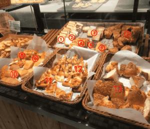 アンティークのパン食べ放題モーニングの内容